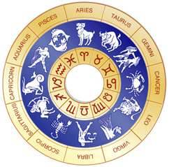 Western Astrology Signs