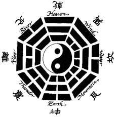 I Ching Chinese Oracle