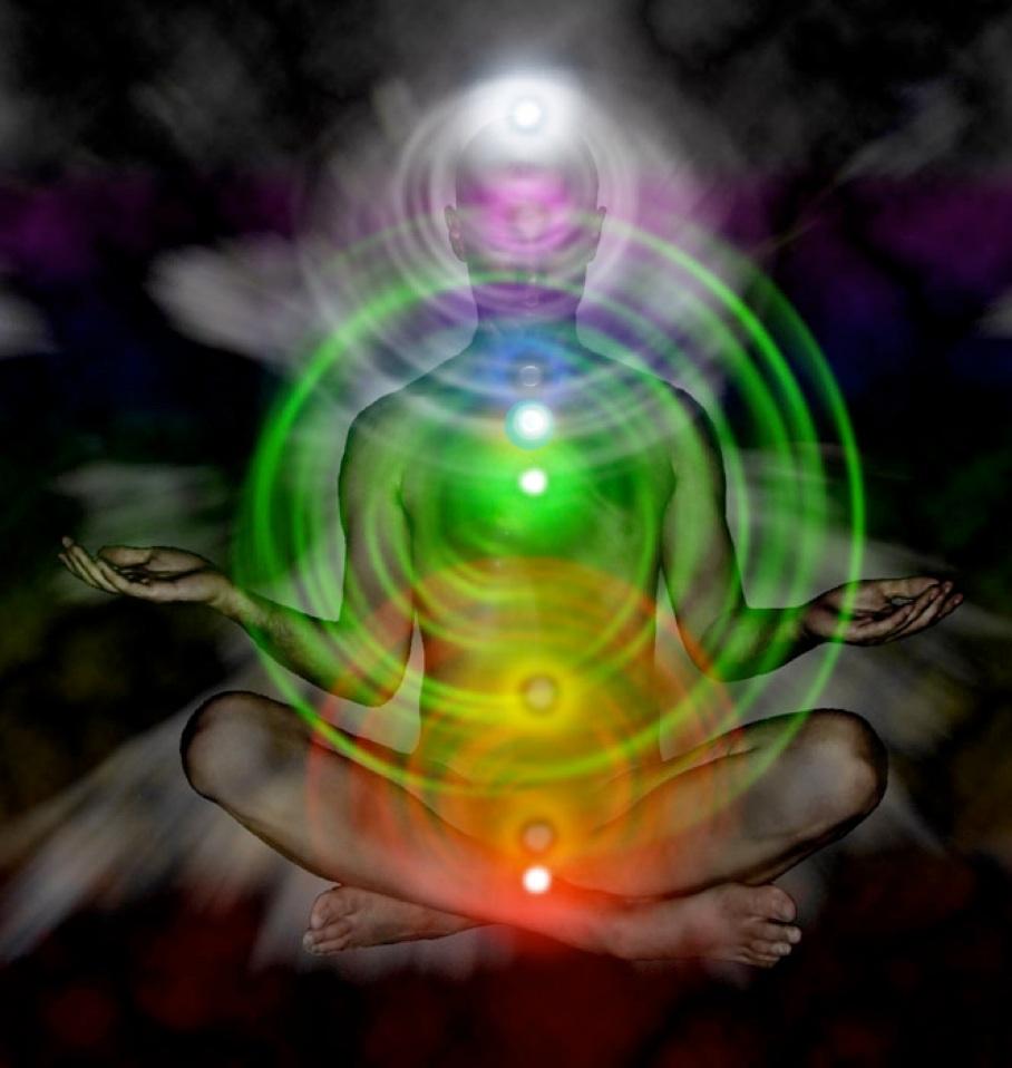 Kundalini Energy 7 Chakras