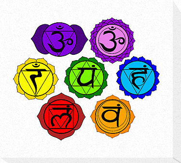 7 Chakra Healing For Healthy Body And Mind
