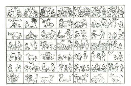 Bali Astrology