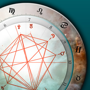 Planets Horoscope