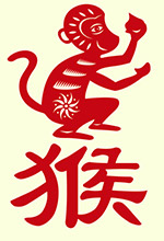 year of the tiger 2014 love predictions relationship