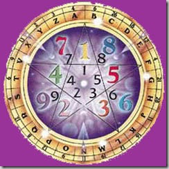 Numerology Compatibility Can Decide Your Love Relationships