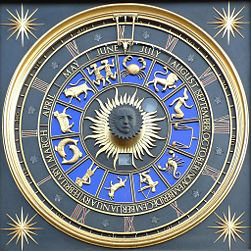Zodiac Sign Aspects & Fixed Stars In Astrology