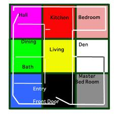 Style Your Room With Feng Shui