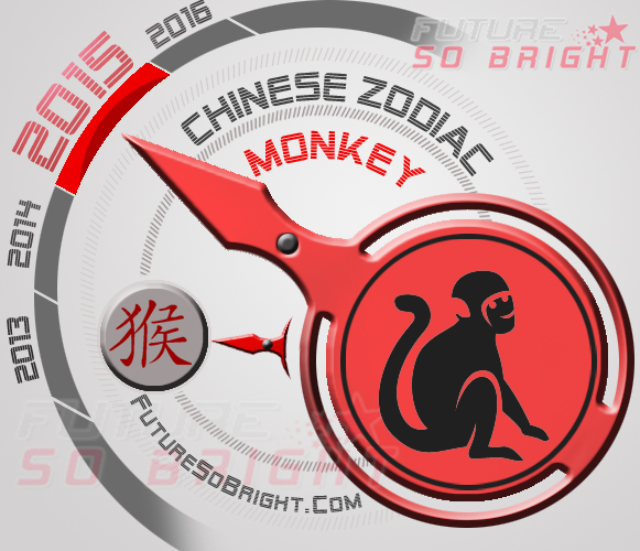 Chinese Horoscope 2016 For The Monkey Zodiac Sign