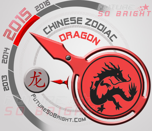 Chinese Horoscope 2016 For The Dragon Zodiac Sign