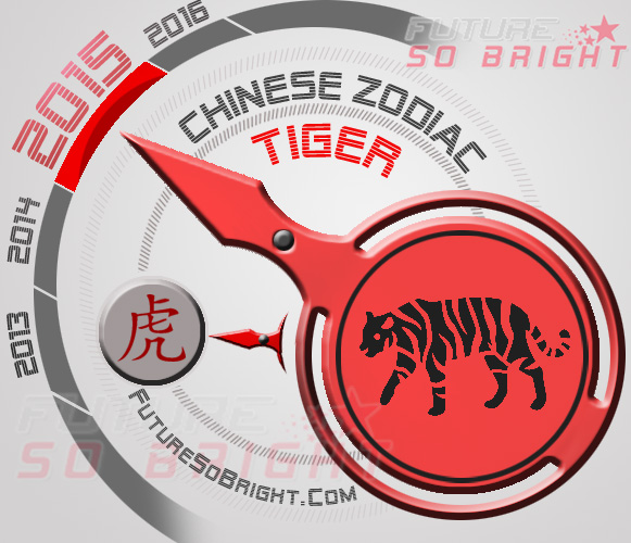Chinese Horoscope 2016 For The Tiger Zodiac Sign
