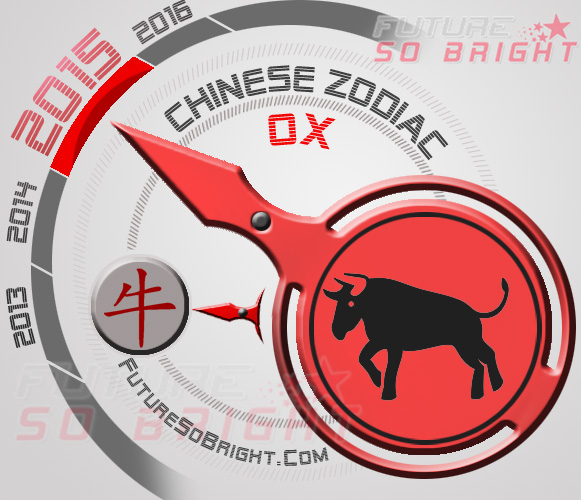 Chinese Horoscope 2017 For The Ox Zodiac Sign