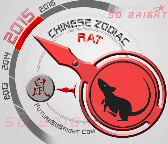 Chinese Horoscope 2016 For The Rat Zodiac Sign